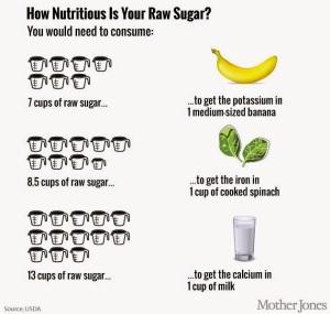 raw-sugar_graphic