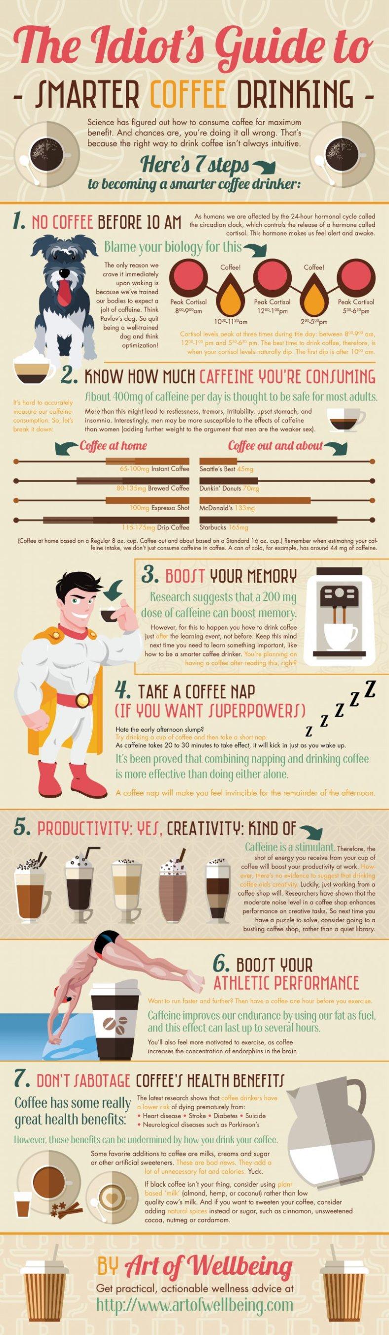 Lifehacker-Coffee-guide